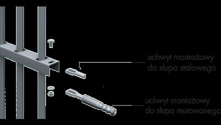 System montażu